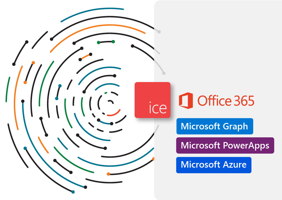 Contact Center for Microsoft Office 365